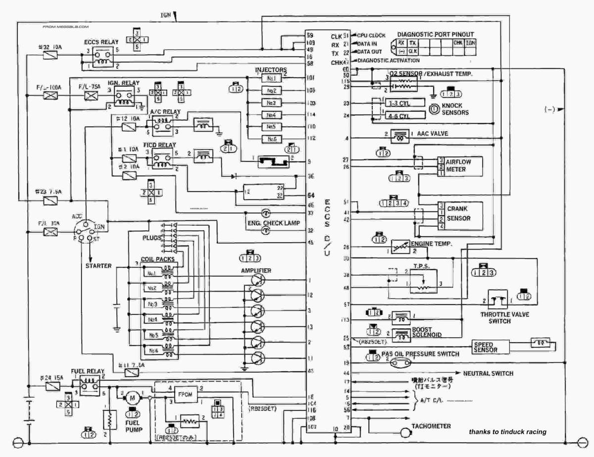 nissan ecu pinouts diagram as well 7 point wiring harness diagram