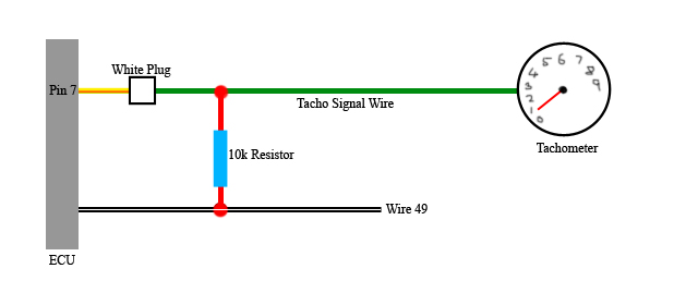 rpm gauge wiring diagram Schematics and Wiring Diagrams – Rpm Meter Wiring Diagram A